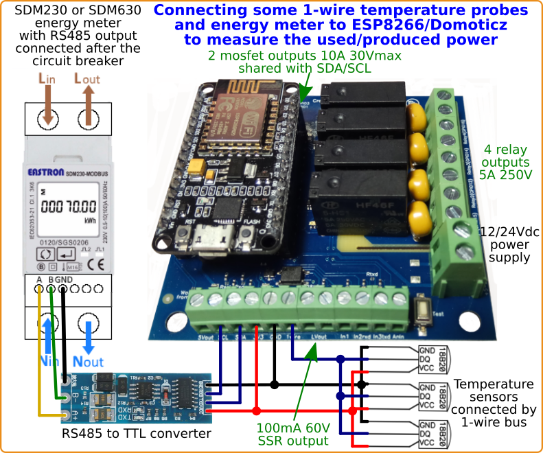 AN energy meter ds18b20 domESP1