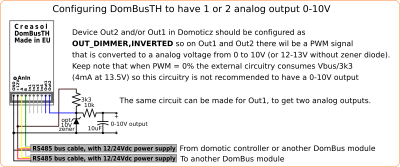 0-10V analog outputs on Crasol DomBusTH module for Domoticz (can be used to control dimmer input of LED power supply)