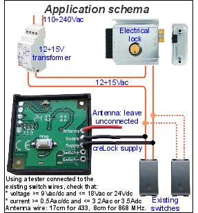 Creasol Unilock Universal Multi Frequency Door Opener
